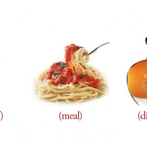 Epicurean Concept of the Week - Apéritif and Digestif